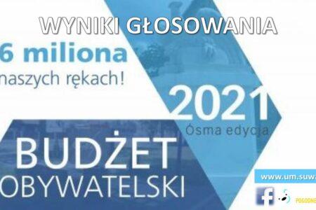 Projekt Blues & Rock w Suwałkach – 30 lat zespołu Night Come w Suwalskim Clubie Bluesa będzie realizowany w 2021 roku!